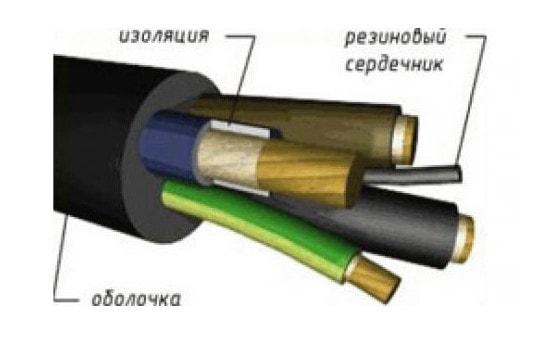 кабель сварочный кг